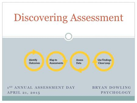 Discovering Assessment BRYAN DOWLING PSYCHOLOGY 1 ST ANNUAL ASSESSMENT DAY APRIL 21, 2015.