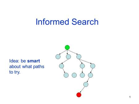 Informed Search Idea: be smart about what paths to try.