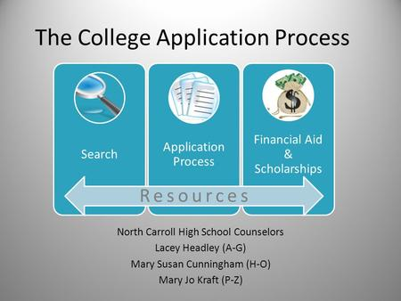 The College Application Process North Carroll High School Counselors Lacey Headley (A-G) Mary Susan Cunningham (H-O) Mary Jo Kraft (P-Z) Search Application.