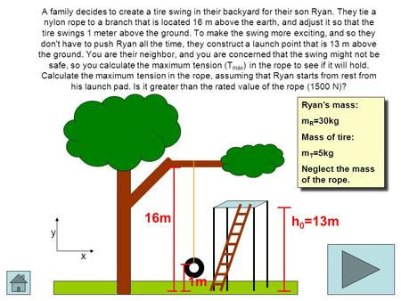 A family decides to create a tire swing in their backyard for their son Ryan. They tie a nylon rope to a branch that is located 16 m above the earth, and.