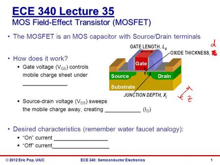 © 2012 Eric Pop, UIUCECE 340: Semiconductor Electronics ECE 340 Lecture 35 MOS Field-Effect Transistor (MOSFET) The MOSFET is an MOS capacitor with Source/Drain.