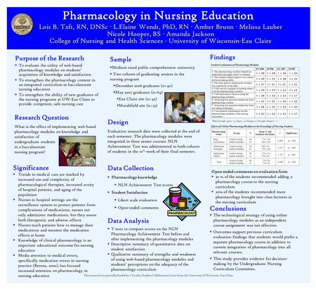 Pharmacology in Nursing Education Purpose of the Research  To evaluate the utility of web-based pharmacology modules on students' acquisition of knowledge.