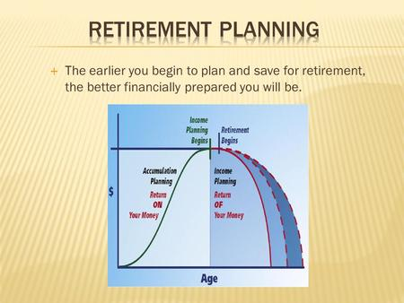  The earlier you begin to plan and save for retirement, the better financially prepared you will be.