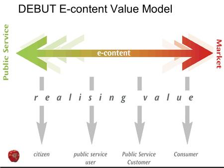 DEBUT E-content Value Model. Realising Value :Examples.