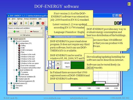 DOF-ENERGY software First version (1.0) of the DOF- ENERGY software was released on july 2000 based on EN 832 standard. Latest version (1.2) was updated.