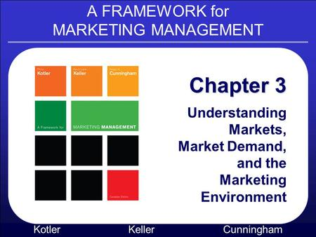 A FRAMEWORK for MARKETING MANAGEMENT Kotler KellerCunningham Chapter 3 Understanding Markets, Market Demand, and the Marketing Environment.