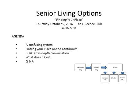 "Senior Living Options ""Finding Your Place"" Thursday, October 9, 2014 – The Quechee Club 4:00- 5:30 AGENDA A confusing system Finding your Place on the."