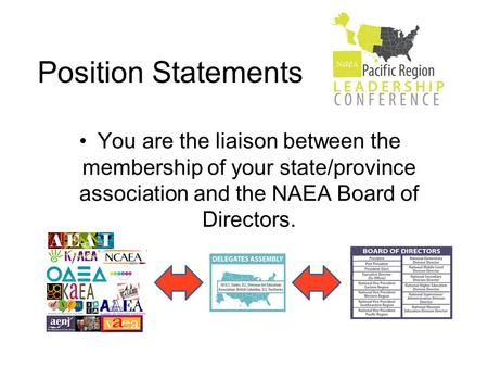Position Statements You are the liaison between the membership of your state/province association and the NAEA Board of Directors.