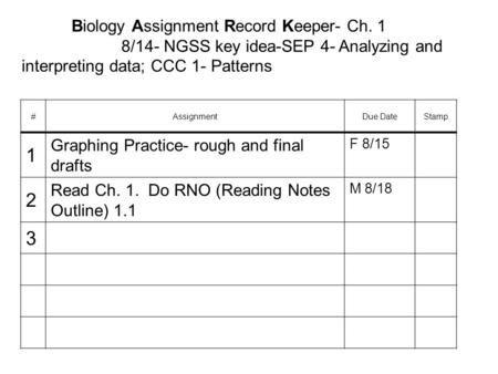 Biology Assignment Record Keeper- Ch. 1 8/14- NGSS key idea-SEP 4- Analyzing and interpreting data; CCC 1- Patterns #AssignmentDue DateStamp 1 Graphing.