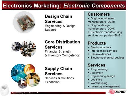 A c c e l e r a t i n g Y o u r S u c c e s s ™ Electronics Marketing: Electronic Components EMEA Core Distribution Services Financial Strength & Inventory.