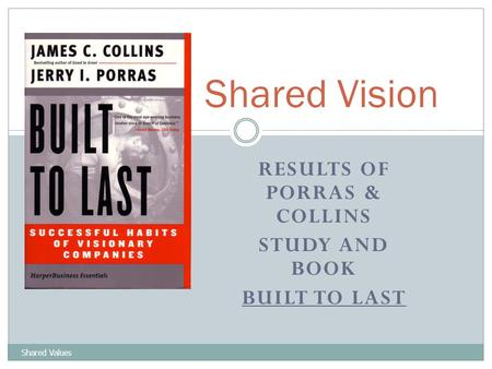 Results of Porras & Collins Study and book Built to Last