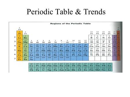 Periodic Table & Trends. History of the Periodic Table 1871 – Mendeleev arranged the elements according to: 1. Increasing atomic mass 2. Elements w/ similar.