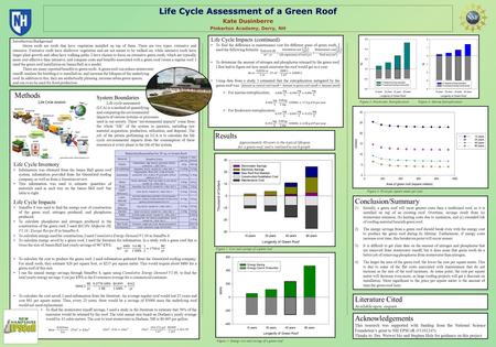 Figure 2: Energy cost and savings of a green roof Figure 1: Cost and savings of a green roof Life Cycle Assessment of a Green Roof Kate Dusinberre Pinkerton.