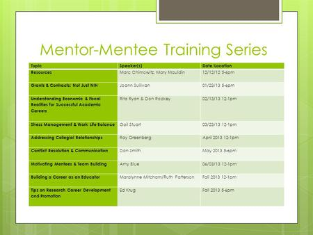 Mentor-Mentee Training Series TopicSpeaker(s)Date/Location Resources Marc Chimowitz, Mary Mauldin12/12/12 5-6pm Grants & Contracts: Not Just NIH Joann.