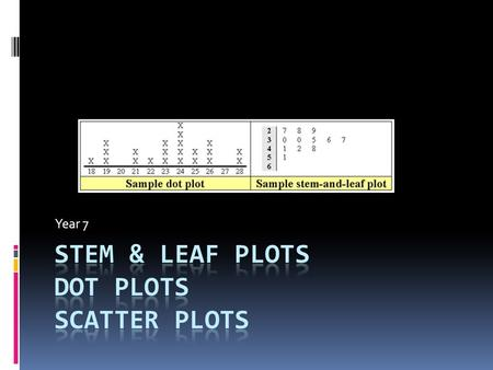Year 7. Stem and Leaf Plots A Stem and Leaf Plot is a type of graph that is similar to a histogram but shows more information. The Stem-and-Leaf Plot.