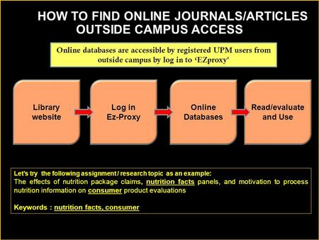 Library website Log in Ez-Proxy Read/evaluate and Use HOW HOW TO FIND ONLINE JOURNALS/ARTICLES OUTSIDE CAMPUS ACCESS Let's try the following assignment.
