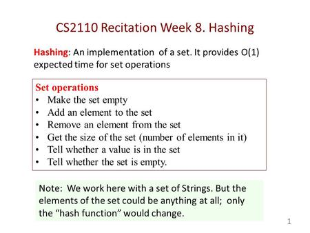 CS2110 Recitation Week 8. Hashing Hashing: An implementation of a set. It provides O(1) expected time for set operations Set operations Make the set empty.
