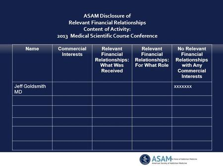 ASAM Disclosure of Relevant Financial Relationships Content of Activity: 2013 Medical Scientific Course Conference NameCommercial Interests Relevant Financial.
