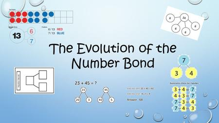 "The Evolution of the Number Bond. Composing and Decomposing Numbers  ""Focusing on a quantity in terms of its parts has important implications for developing."