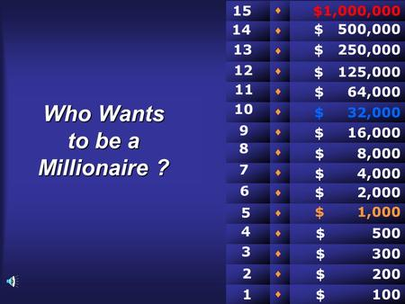 Who Wants to be a Millionaire ?                $ 100 $ 200 $ 300 $ 500 $ 2,000 $ 1,000 $ 4,000 $ 8,000 $ 16,000 $ 32,000 $ 64,000 $ 125,000.