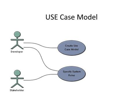 USE Case Model. Use-case model The use case model captures the requirements of a system. Use cases are created based on identified functional requirements.