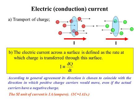 Electric (conduction) current + + + + + + + + I I According to general agreement its direction is chosen to coincide with the direction in which positive.