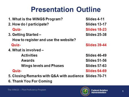 Presentation Outline 1. What is the WINGS Program? Slides 4-11 2. How do I participate? Slides 13-17 Quiz- Slides 18-23 3. Getting Started – Slides 25-38.