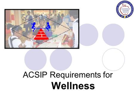 ACSIP Requirements for Wellness. Agenda ACSIP Format with Priority, Interventions, Actions Resources.