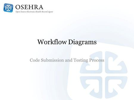 Workflow Diagrams Code Submission and Testing Process.
