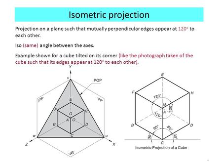 1 Isometric projection Projection on a plane such that mutually perpendicular edges appear at 120 o to each other. Iso (same) angle between the axes. Example.