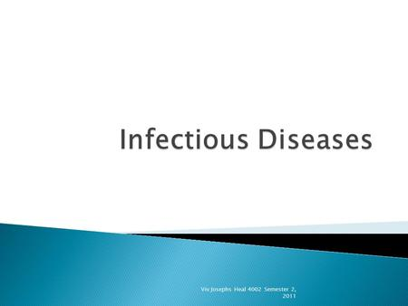 Viv Josephs Heal 4002 Semester 2, 2011.  Define key terms  Explain the relationship of chain of infection to transmission of infection  Identify and.