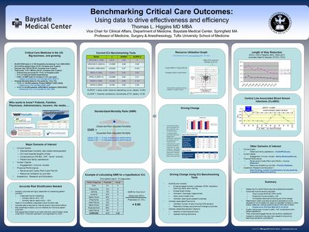 Www.postersession.com ) Benchmarking Critical Care Outcomes: Using data to drive effectiveness and efficiency Thomas L. Higgins MD MBA Vice Chair for Clinical.