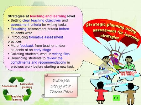 1 Curriculum planning Teaching & learning Assessment S1 Curriculum planning Assessment Strategies at teaching and learning level  Setting clear teaching.