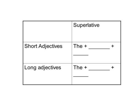 Superlative Short AdjectivesThe + _______ + _____ Long adjectivesThe + _______ + _____.