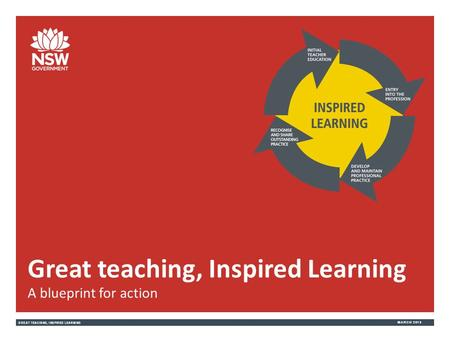GREAT TEACHING, INSPIRED LEARNING MARCH 2013 A blueprint for action Great teaching, Inspired Learning.