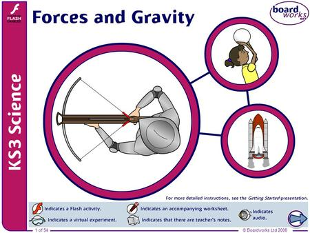What are forces? Push and pull Types of forces All forces involve interactions between objects. There are several different types. Gravity and magnetism.