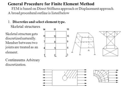 General Procedure for Finite Element Method FEM is based on Direct Stiffness approach or Displacement approach. A broad procedural outline is listed below.