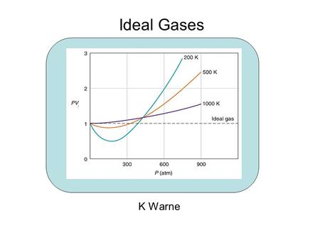 Ideal Gases K Warne. The Gas Phase Covered in this presentation  Kinetic Theory of Matter - solids, liquids & gasses Boyle's law Kelvin & Celsius Temperatures.