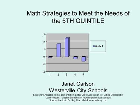 Math Strategies to Meet the Needs of the 5TH QUINTILE Janet Carlson Westerville City Schools Slideshow Adapted from a presentation at The Ohio Association.