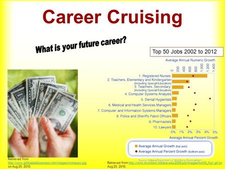 Career Cruising Retrieved from  on Aug 25, 2010.