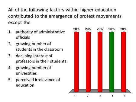 All of the following factors within higher education contributed to the emergence of protest movements except the 1.authority of administrative officials.