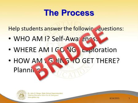 The Process Help students answer the following questions: WHO AM I? Self-Awareness WHERE AM I GOING? Exploration HOW AM I GOING TO GET THERE? Planning.