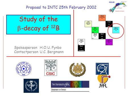 Study of the  -decay of 12 B Proposal to INTC 25th February 2002 SpokespersonH.O.U. Fynbo ContactpersonU.C. Bergmann.