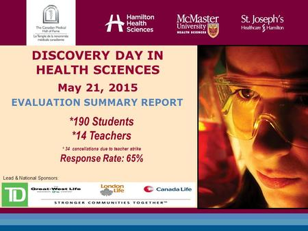 DISCOVERY DAY IN HEALTH SCIENCES May 21, 2015 EVALUATION SUMMARY REPORT *190 Students *14 Teachers * 34 cancellations due to teacher strike Response Rate: