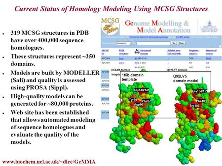Current Status of Homology Modeling Using MCSG Structures 319 MCSG structures in PDB have over 400,000 sequence homologues. These structures represent.