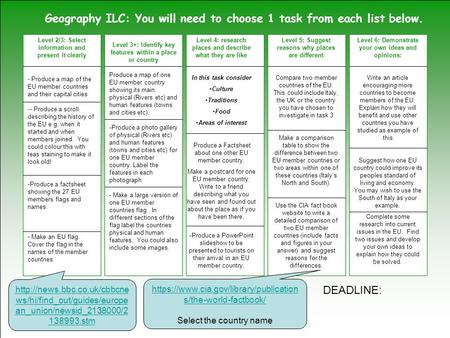 Geography ILC: You will need to choose 1 task from each list below. Level 2/3: Select information and present it clearly Level 3+: Identify key features.