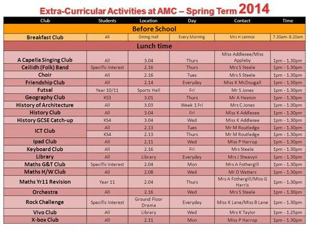 Extra-Curricular Activities at AMC – Spring Term 2014 ClubStudentsLocationDayContactTime Before School Breakfast Club AllDining HallEvery MorningMrs H.