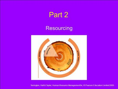 Torrington, Hall & Taylor, Human Resource Management 6e, © Pearson Education Limited 2005 Part 2 Resourcing.