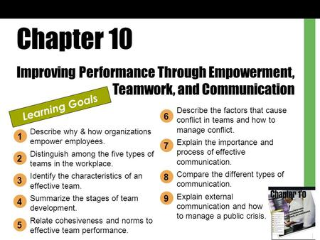 Chapter 10 Improving Performance Through Empowerment, Teamwork, and Communication Learning Goals Describe why & how organizations empower employees. Distinguish.