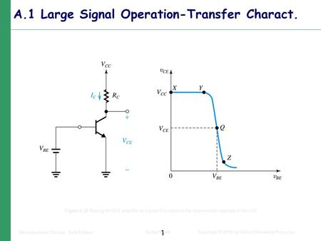1 Microelectronic Circuits, Sixth Edition Sedra/Smith Copyright © 2010 by Oxford University Press, Inc. Figure 6.32 Biasing the BJT amplifier at a point.